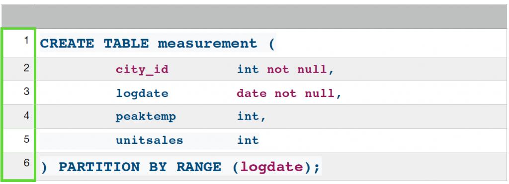 Horizontal scalability with Sharding in PostgreSQL – Where